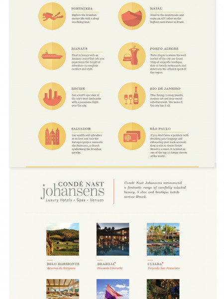 Your Luxury Guide To The Football In Brazil  Infographic