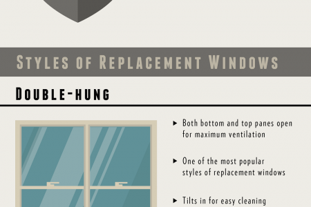 Your Guide to Replacement Windows Infographic
