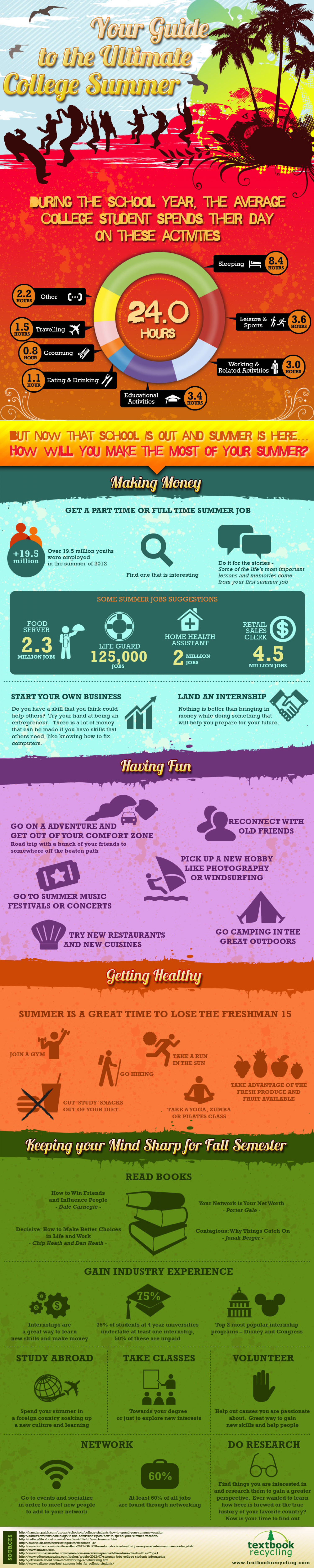 Your Guide to the Ultimate College Summer Infographic