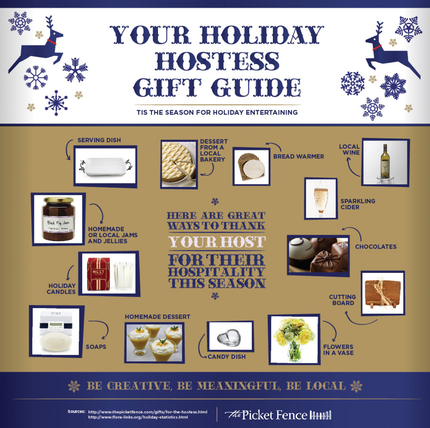 Your Holiday Hostess Gift Guide  Infographic