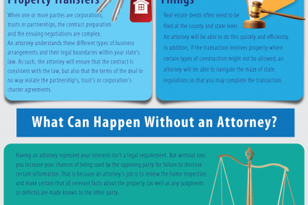 Your Mortgage Lawyer Is Everything You Need When Buying a House Infographic