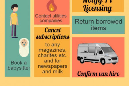 Your Moving Home Checklist Infographic