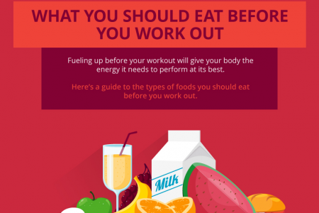 Your Pre-Workout Eating Guide: What You Should Eat Before You Work Out [INFOGRAPHIC] Infographic