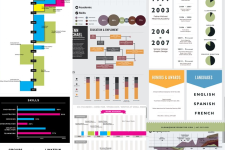 Your Résumé as an Infographic Infographic