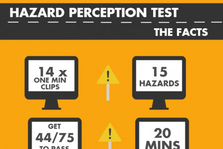 Your Theory Test Explained Infographic