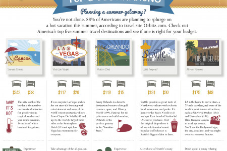 Your Top-5 Summer Getaway Destinations Infographic