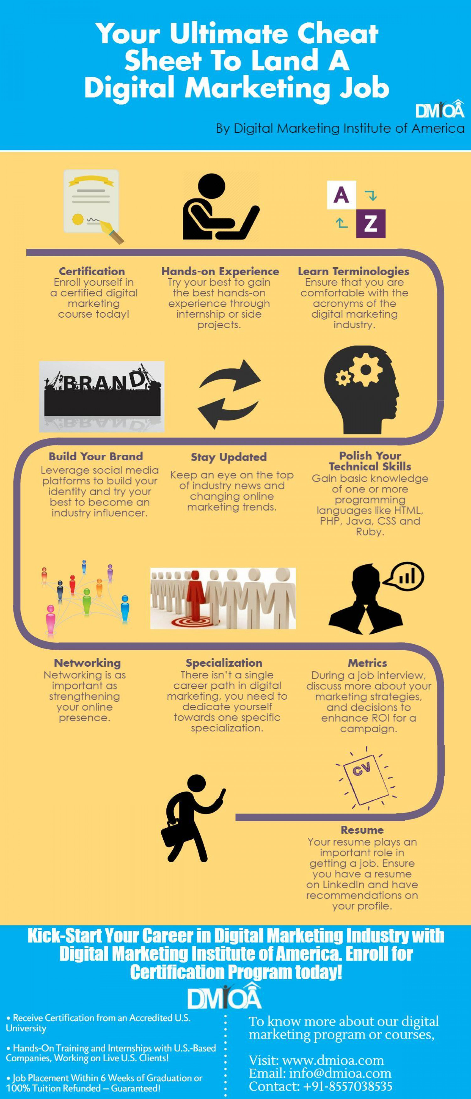 Your Ultimate Cheat Sheet To Land A Digital Marketing Job Infographic