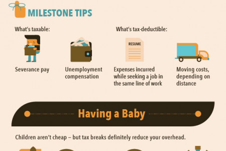 Your Year In Financial Milestones Infographic