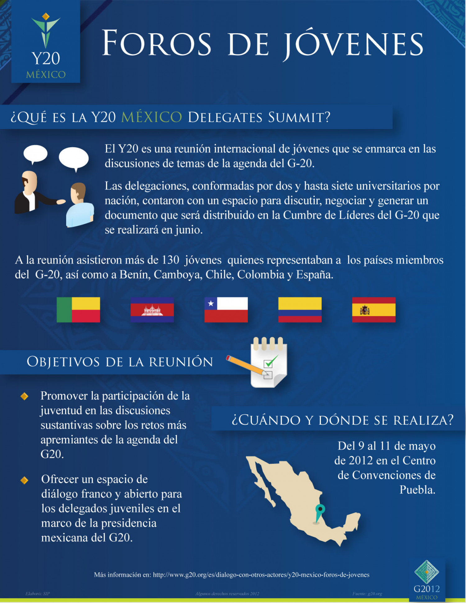 Youth 20 Infographic
