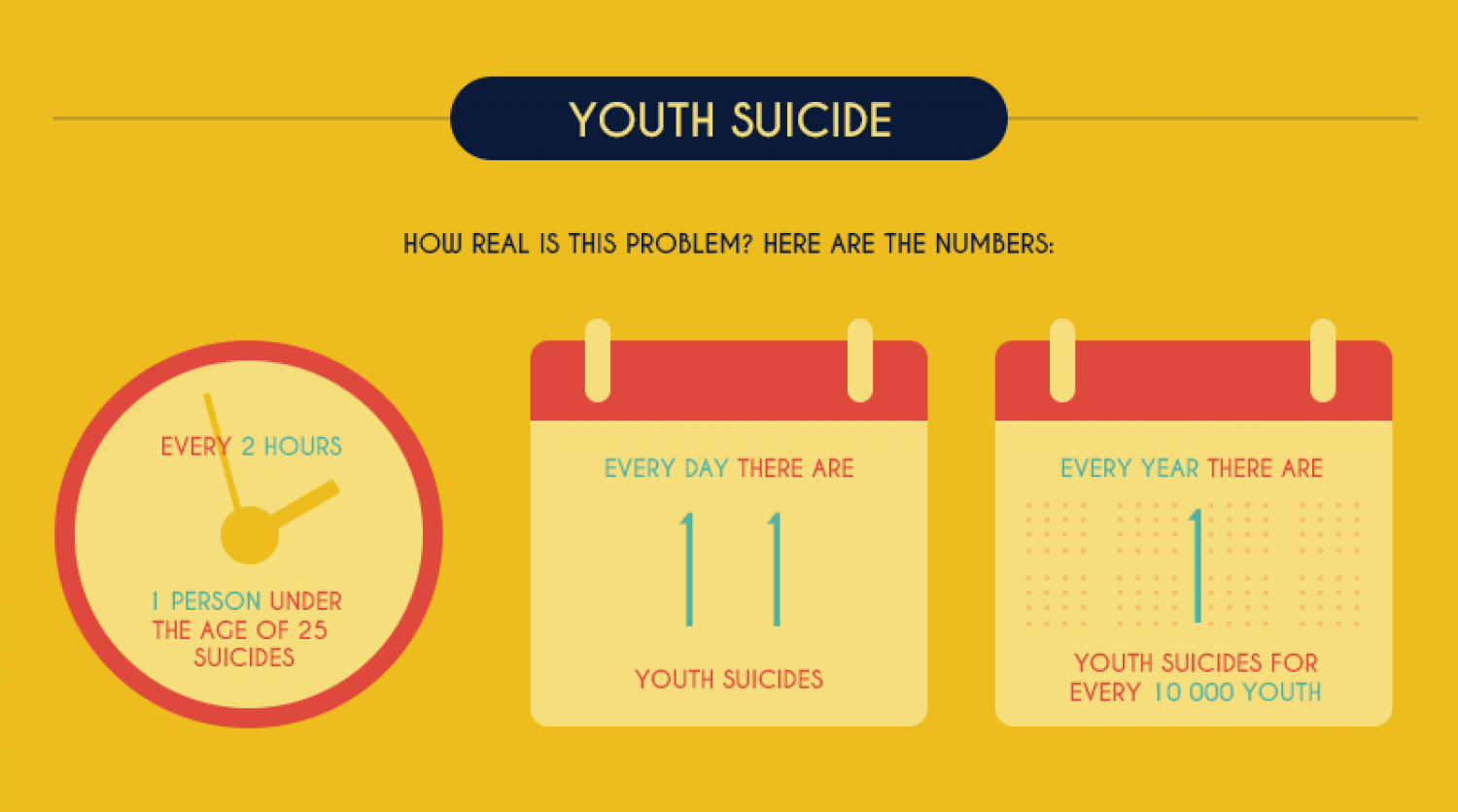 Youth Suicide Statistics Infographic