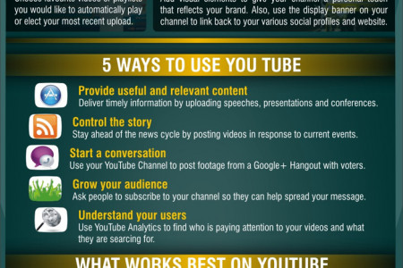 YouTube for Business Infographic