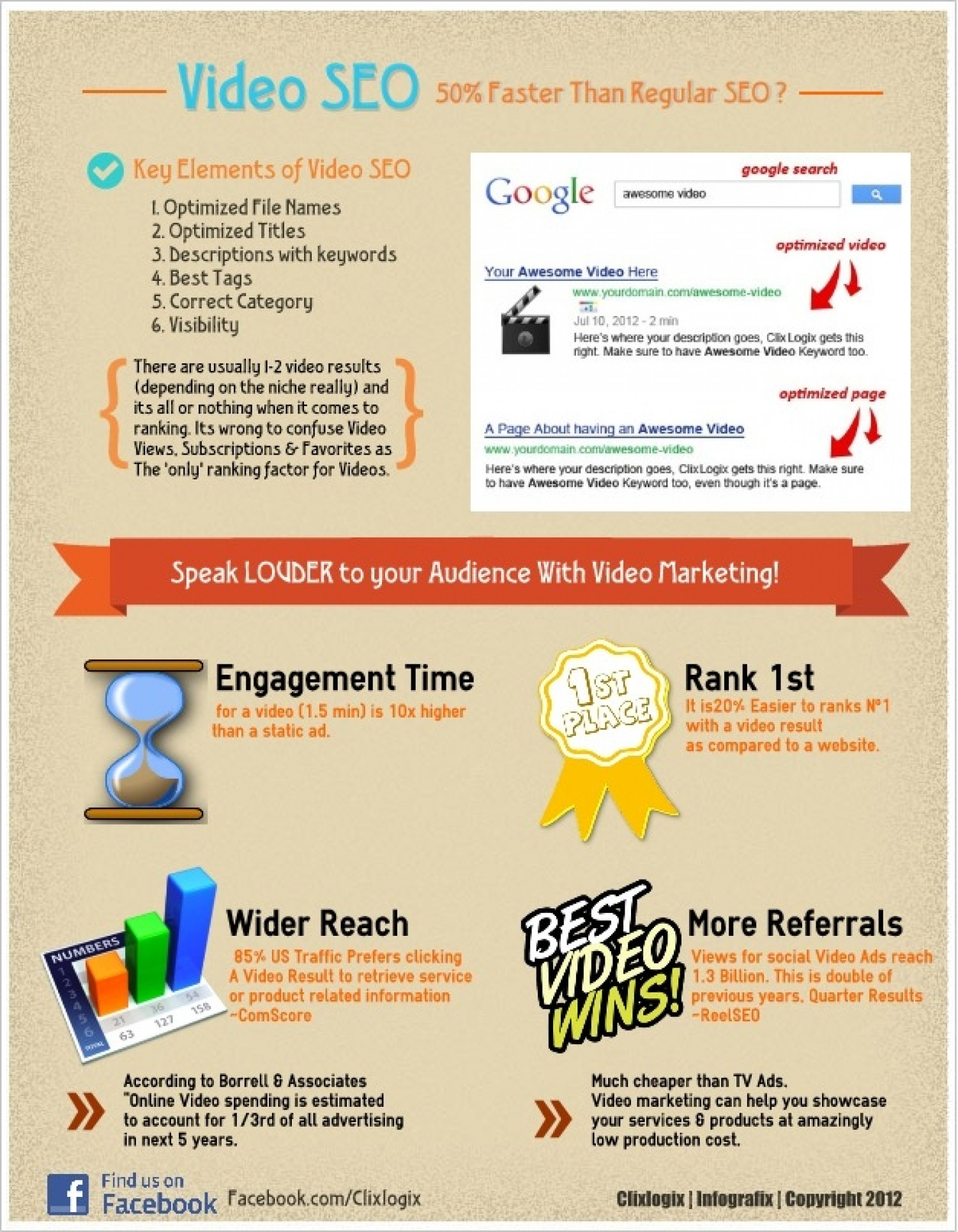 Youtube SEO Can Boost Your Traffic Infographic