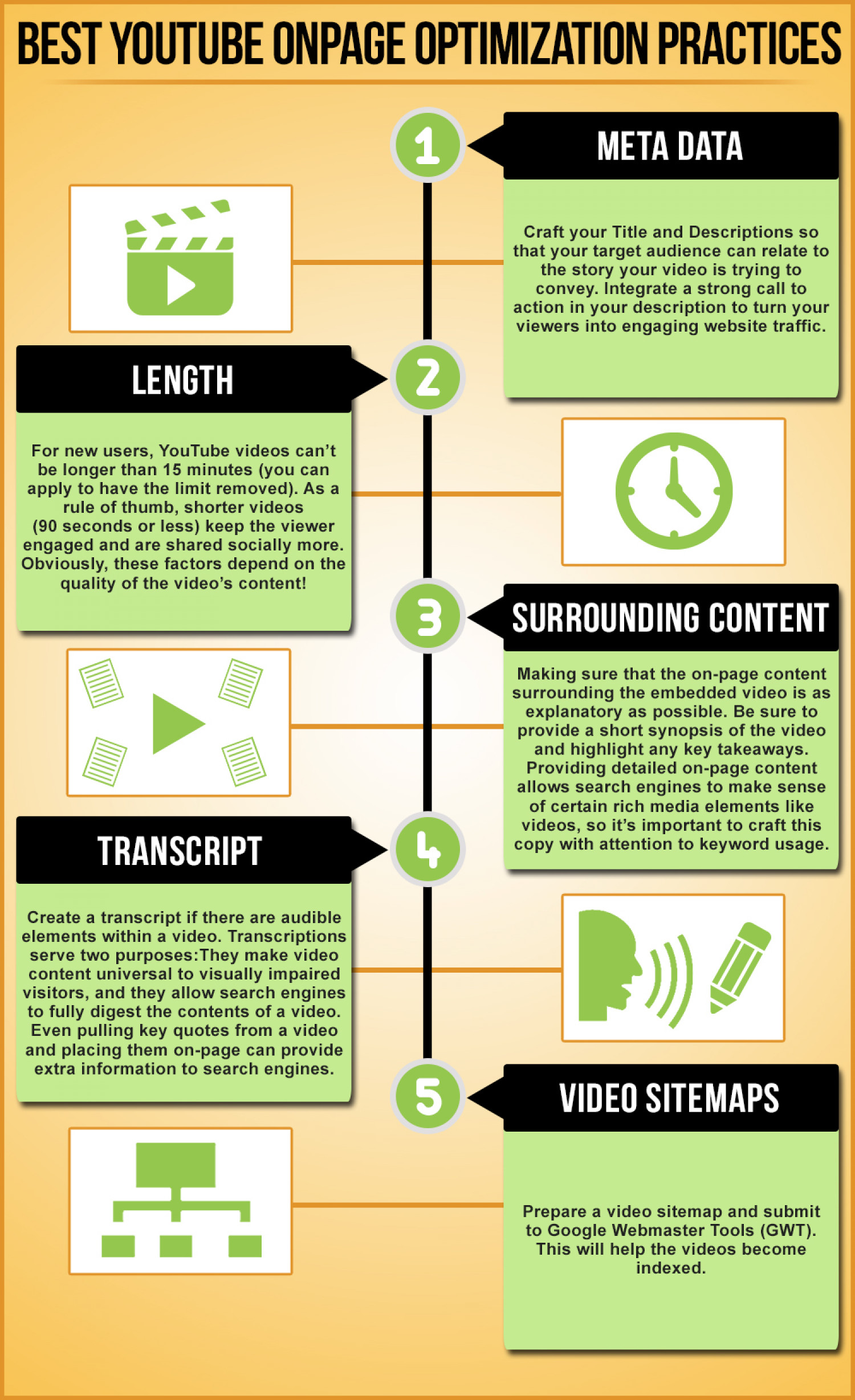 Youtube Video Optimization tips Infographic