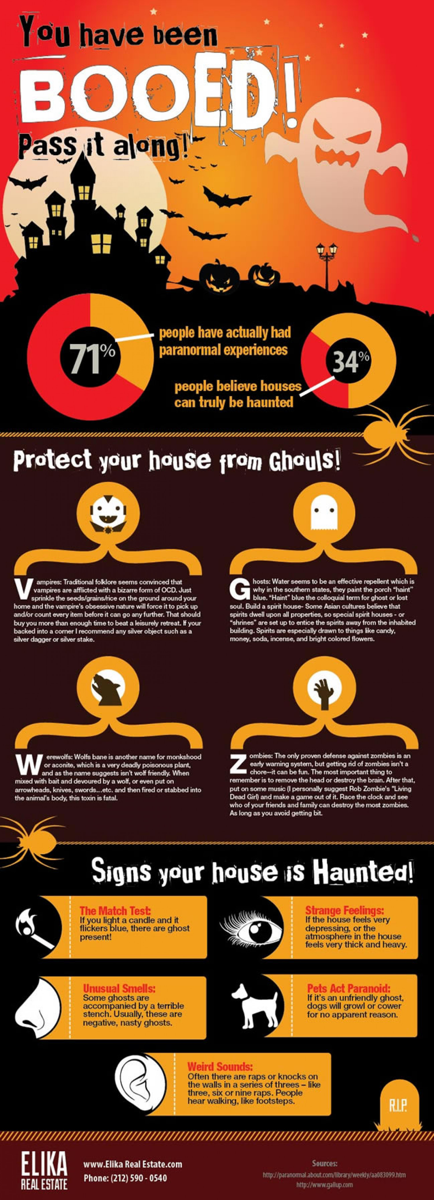You have been Booed! Pass it along!  Infographic