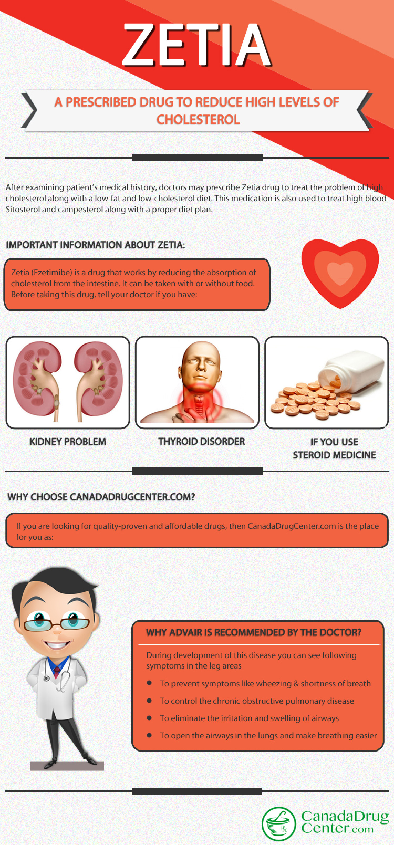 Zetia: A Prescribed Drug to Reduce High Levels of Cholesterol Infographic