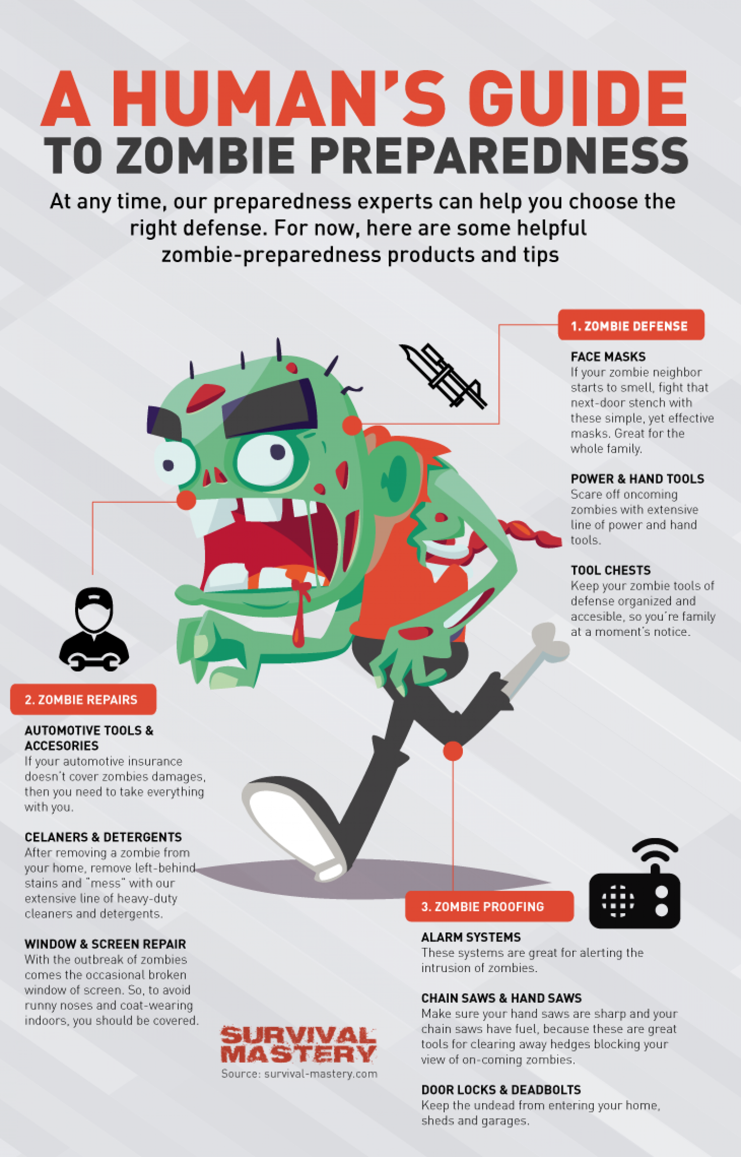 Guide for Zombie Preparedness Infographic Infographic