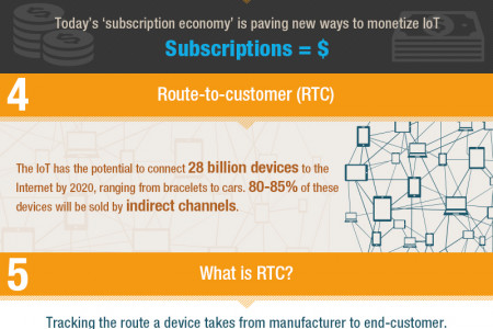 Zyme Industrial Automation and Channel Data Management Infographic