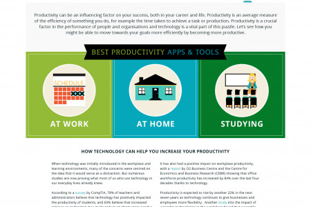 How to Increase Productivity - Best Productivity Apps and Tools Infographic