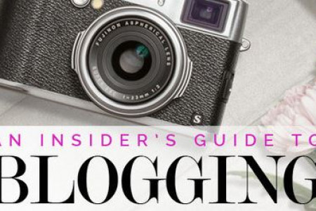 An Insider's Guide to Blogging Infographic