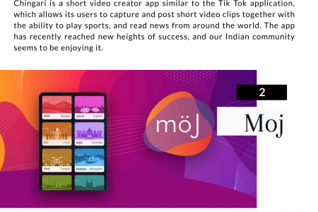 04 Indian Social App breaking the Internet in 2021 Infographic