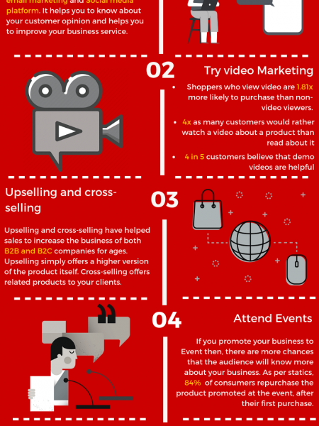 05 Marketing Tactics to Increase B2B Sales Infographic