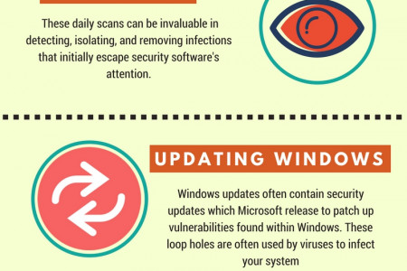 05 Precautions You Should Take Against Ransomware Attack Infographic