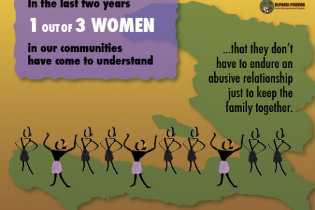 1 in 3 women statistic, Rethinking Power Infographic