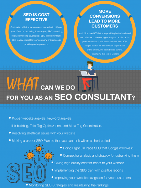 #1 SEO Consultant in UK for Local Business Marketing Infographic