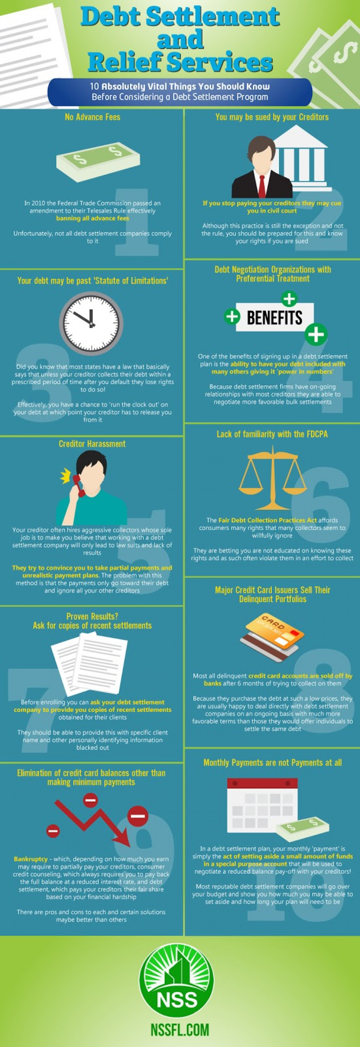 10 Absolutely Vital Things You Should Know Before Considering A Debt Settlement Program Infographic