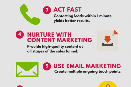 10 Actionable Ways Agencies Can Convert Leads into Sales Infographic
