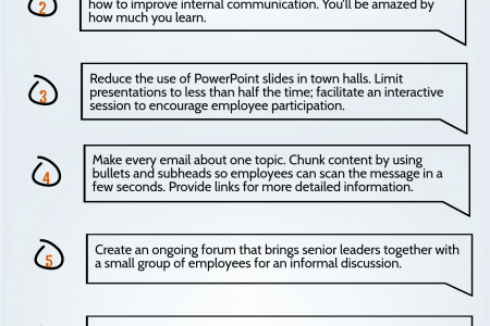 10 Actions To Improve Employee Communication Infographic