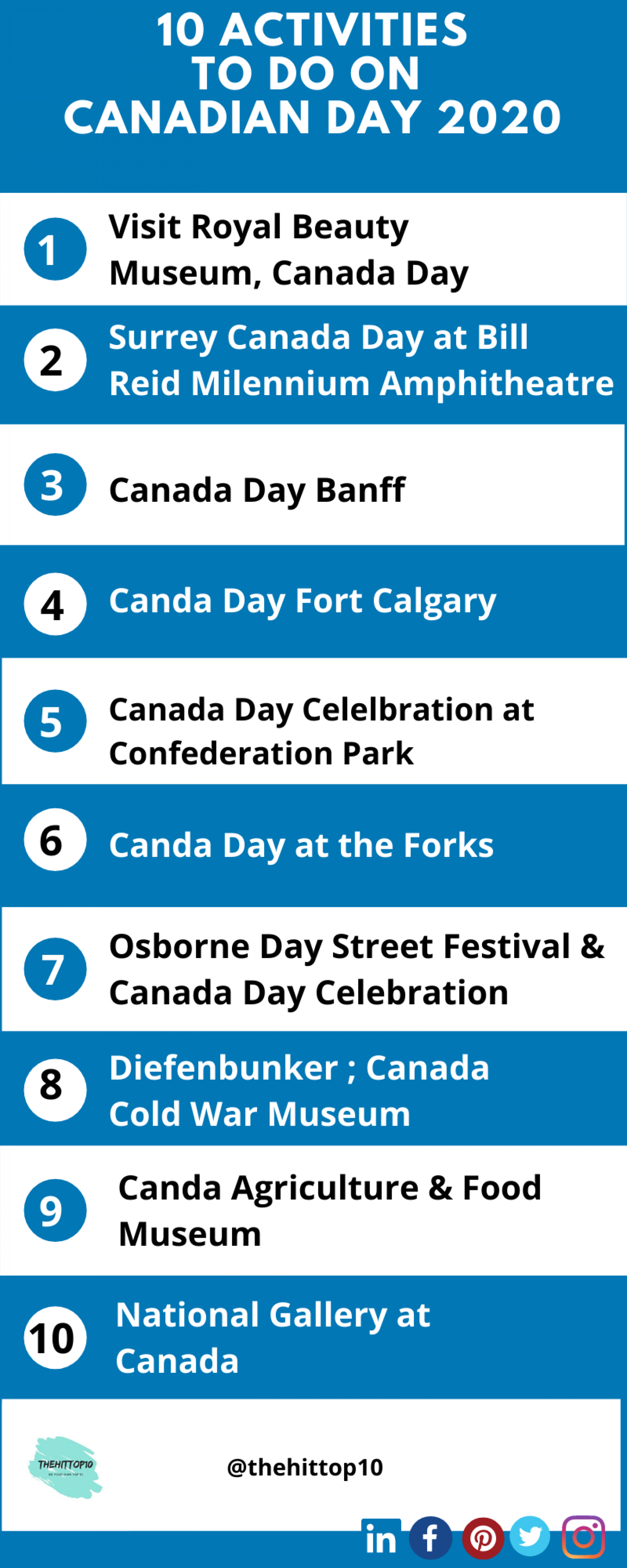 10 Activities People can do for celebrating Canada Day Infographic