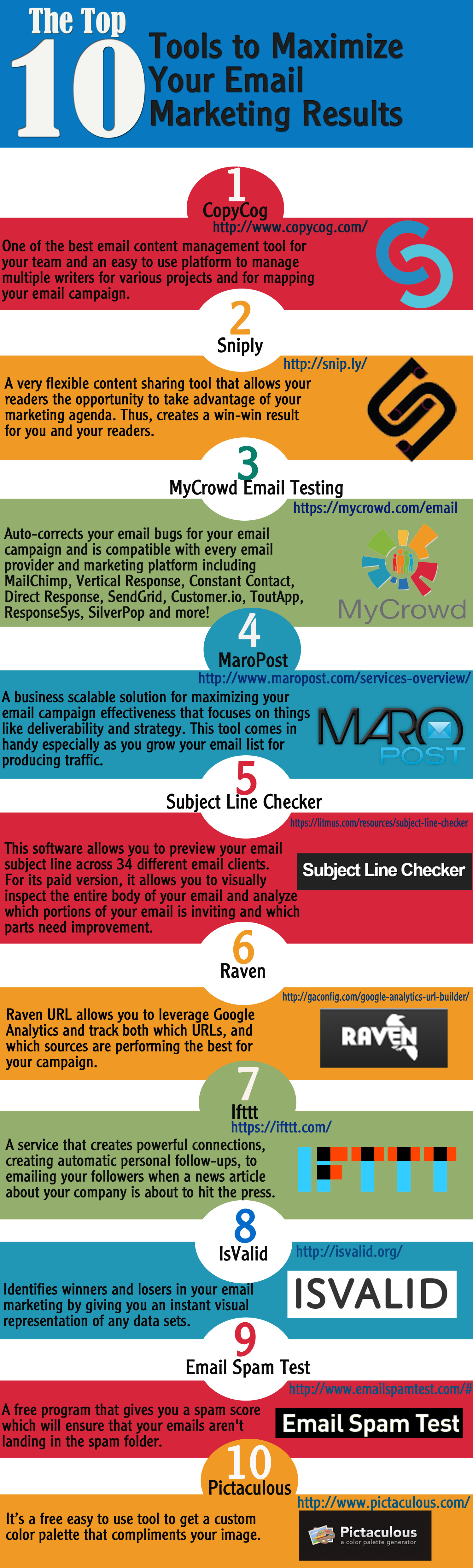 10 Amazing  Tools to Maximize Email Marketing Infographic
