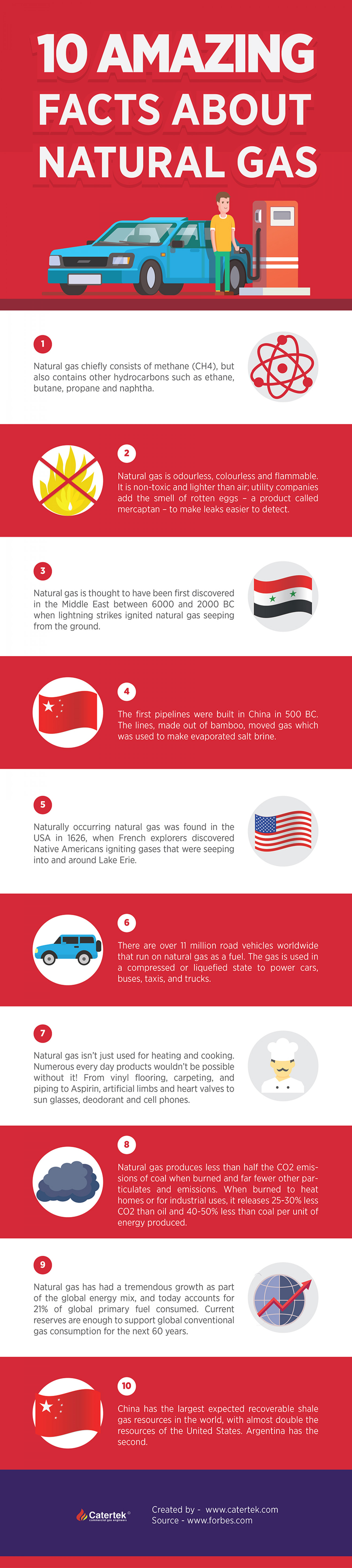 10 Amazing Facts About Natural Gas Infographic