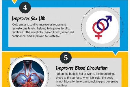 10 Amazing Health Benefits of Cold Water Swimming Infographic