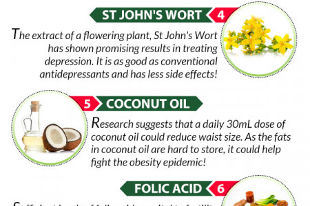 10 Amazing Supplements With Scientifically Proven Results Infographic