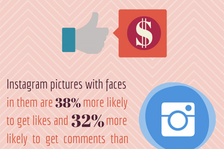 10 Awesome Facts About Social Media Infographic