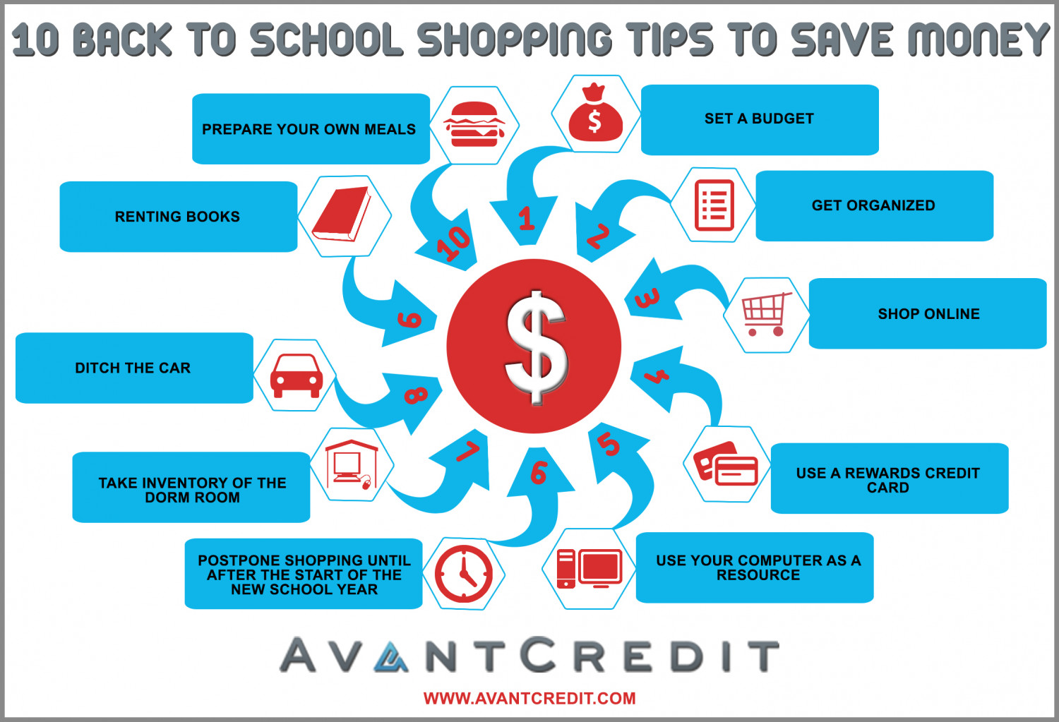 Watch How to Save Money on Back-to-School Shopping video