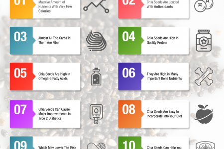 10 Benefits of Chia-Seeds Infographic