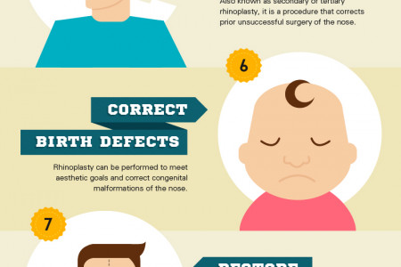 10 Benefits of Rhinoplasty Infographic