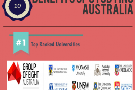 10 Benefits of Studying in Australia Infographic