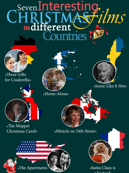 The Best Christmas Films Infographic