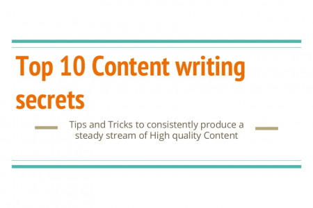 10 Best Content Writing secrets of Professional writers Infographic