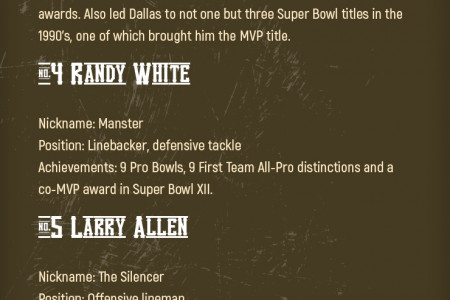 10 Best Dallas Cowboys of All Time Infographic