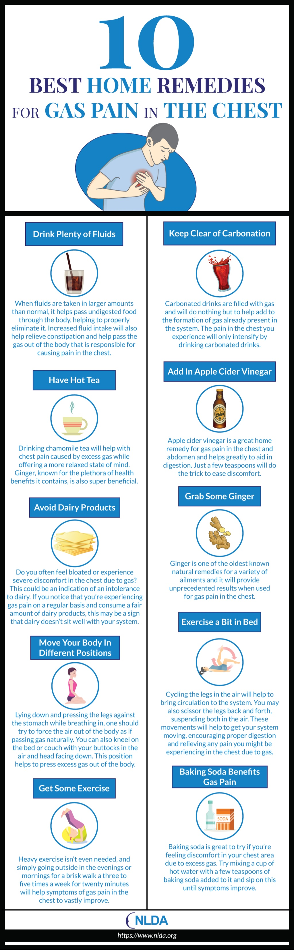 10 Best Home Remedies For Gas In Chest Visual Ly
