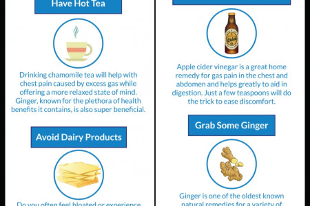 10 Best Home Remedies for Gas in Chest Infographic