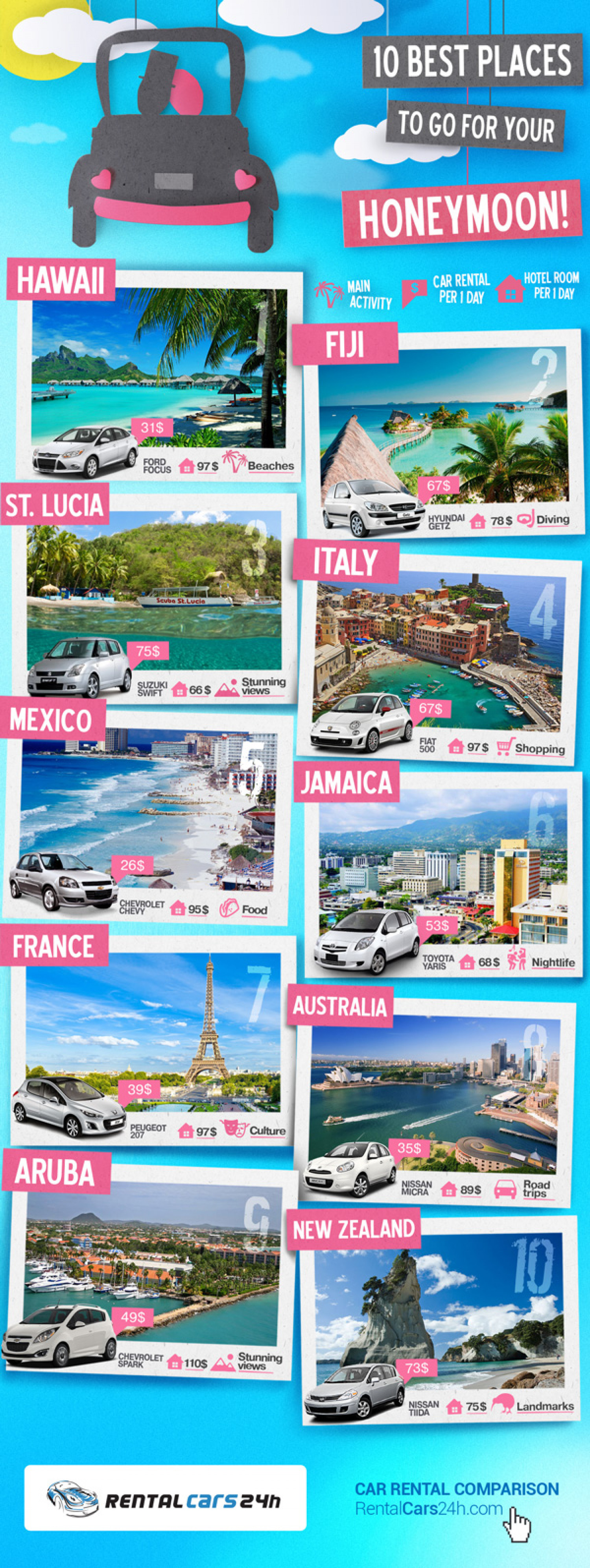 10 Best Places To Go For Your Honeymoon! Infographic