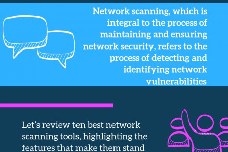 10 Best Portable Network Scanning Tools Infographic