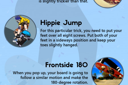10 Best Skateboard Tricks For Beginner From Expert Infographic