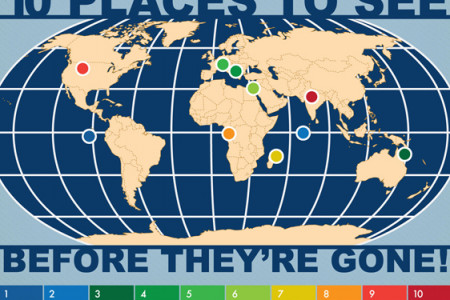 10 best Travel Destinations about to disappear! Infographic